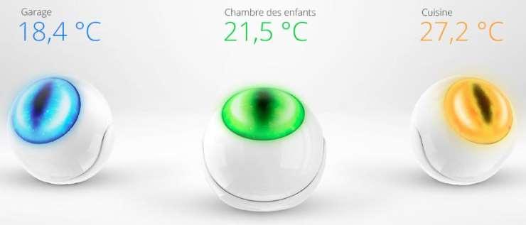 détecteur de mouvement zwave+ Fibaro fgms-001 mesure température