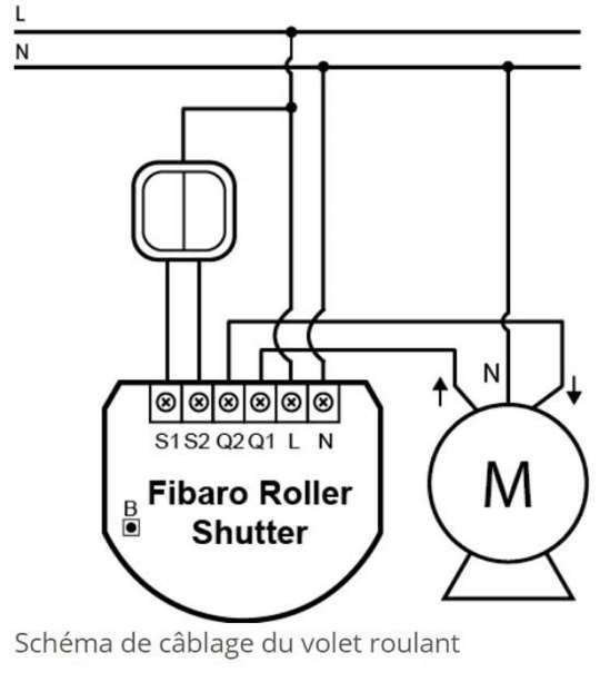 fibaro fgr 222 micromodule pour volet roulant zwave roller. Black Bedroom Furniture Sets. Home Design Ideas