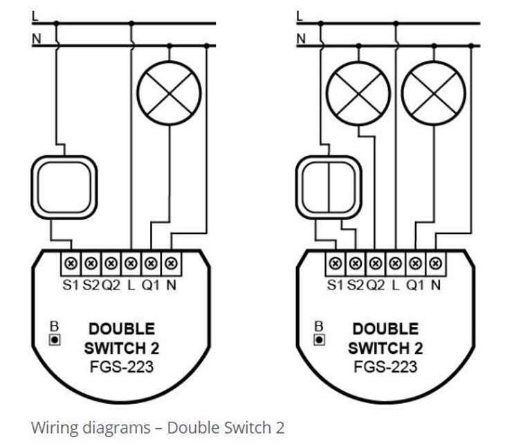 micromodule commutateur double zwave Fibaro FGS-223 schéma de câblage
