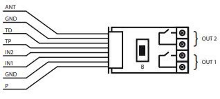 Fibaro détecteur universel zwave FGBS-001 présentation