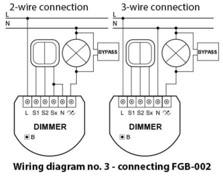 Fibaro FGB-002 Bypass2 pour variateur éclairage faible puissance à associer au Dimmer 2 schéma de câblage