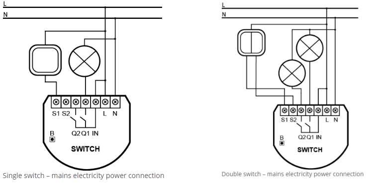Fibaro fgs-222 double commutateur zwave plus relay Switch schéma électrique