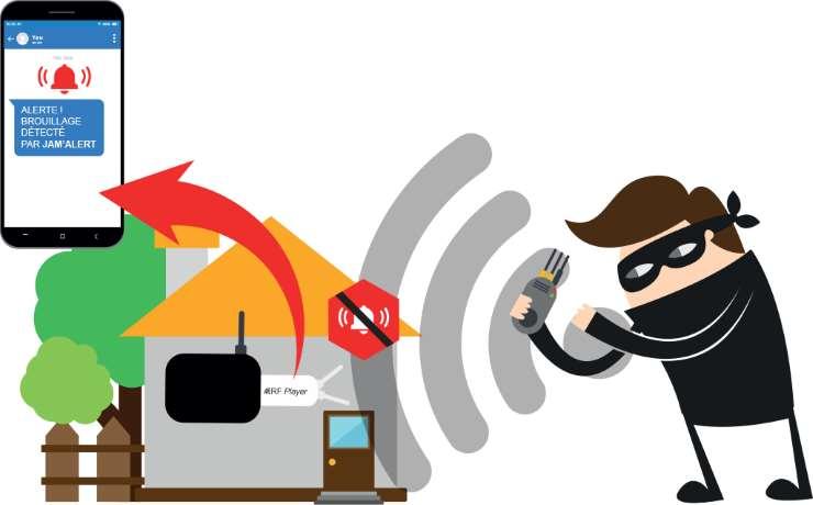 RFPlayer interface radio bi-directionnelle 433Mhz et 866Mhz USB rfp1000 fonction Jam'Alerte