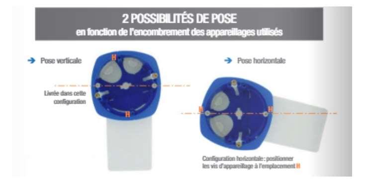 Boite d'encastrement BLM pour micromodule version appareillage ref 685500 possibilités de pose