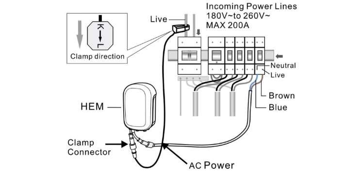 Aeotec ZW095-C Home Energy Meter Gen5 pour suivre sa consommation électrique schéma électrique