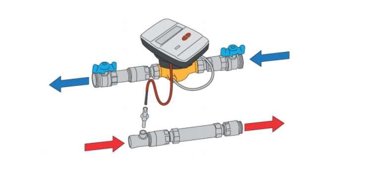 compteur énergie calories et frigories pour installation chauffage et climatisation Hydrocal M3 principe de fonctionnement