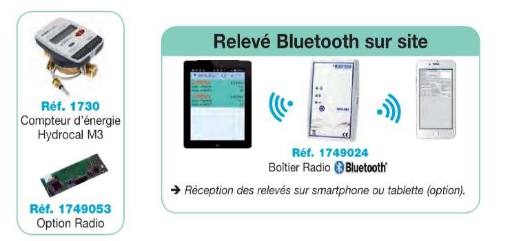 compteur énergie calories et frigories pour installation chauffage et climatisation Hydrocal M3 télérelevage avec smartphone ou tablette Android