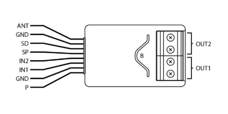 Fibaro FGBS-222 Smart Implant détecteur universel Z-Wave plus implantation des Entrées sorties
