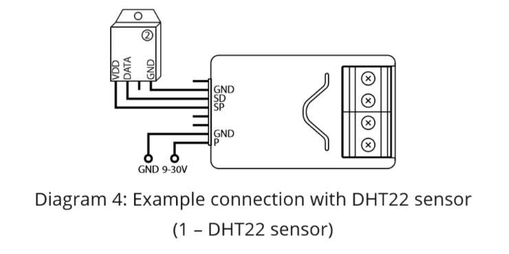 Fibaro FGBS-222 Smart Implant détecteur universel Z-Wave plus schéma raccordement sonde température et humidité DHT22