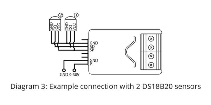 Fibaro FGBS-222 Smart Implant détecteur universel Z-Wave plus schéma raccordement sonde température DS18B20