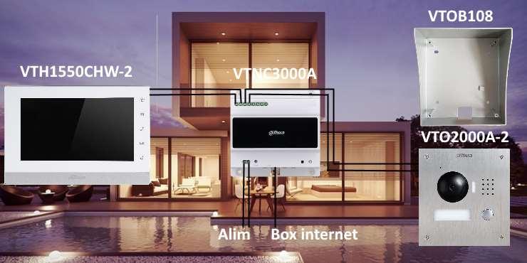 Visiophone Dahua connecté VTO2000A-2 VTH1550CHW-2 VTNC3000A VTOB108 pack photo principe de raccordement 1