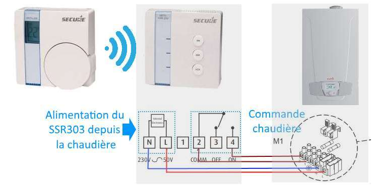 SRT 322 Pack Z-Wave-plus Thermostat d'ambiance SRT321 et Actionneur SSR303 Secure schéma de cablage